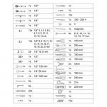 Kufor náradie 186 dielov, AL konštrukcia KRAFT SUITE
