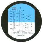 Refraktometer na meranie prevádzkových kvapalín automobilu
